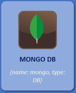 MONGO DB Development